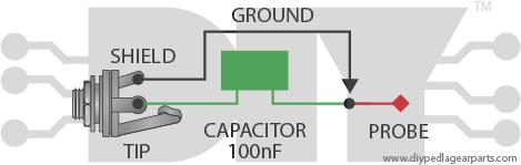 Audio probe come costruirla ed utilizzarla