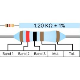resistor metal film resistor metal film