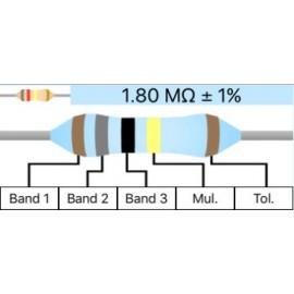 Resistor Metal Film 1/4W 1% - 1.8M Ohm