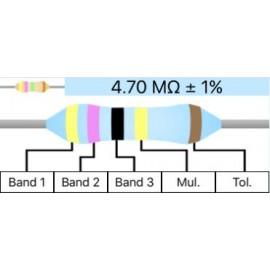 Resistor Metal Film 1/4W 1% - 4.7M Ohm