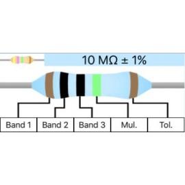 Resistor Metal Film 1/4W 1% - 10M Ohm