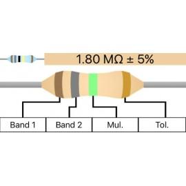 Resistenza Carbon Film 1/4W 5% - 1.8M Ohm