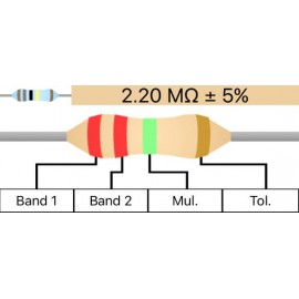 Resistenza Carbon Film 1/4W 5% - 2.2M Ohm