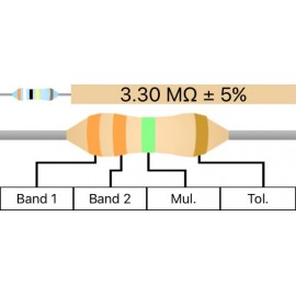 Resistenza Carbon Film 1/4W 5% - 3.3M Ohm